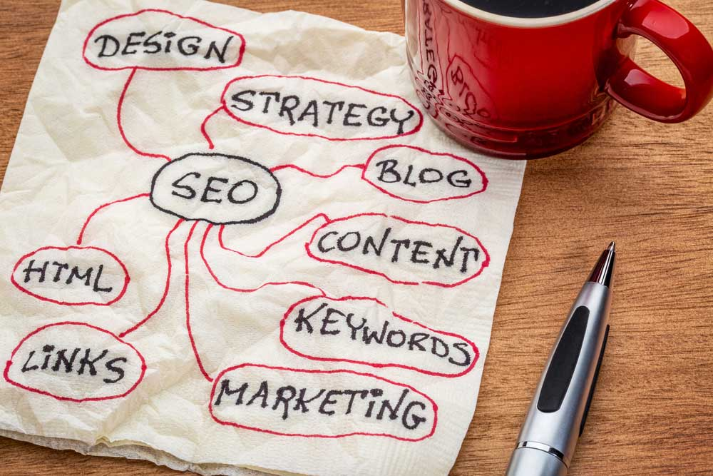 What Is SEO And How Will Help Your Business